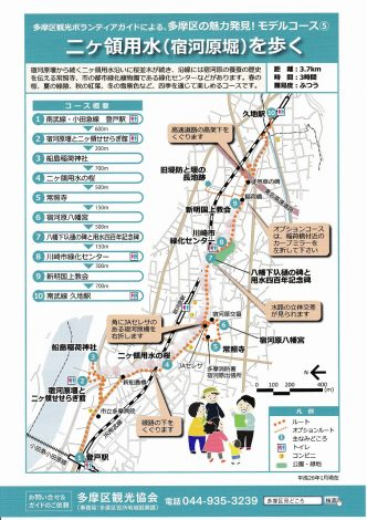 20180612 tama-walking-course-two-territorial water supply_01